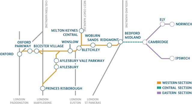 East West Rail Phase 2 contract award: East West Rail map
