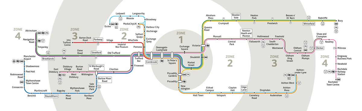 NEW MAP Metrolink network map zonal (with TPL)