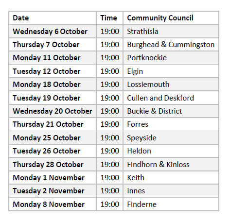 Schedule of first CC meetings