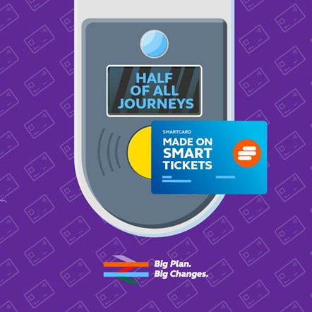 Smart train tickets reach tipping point as paper tapers off: Smart tickets - half of all tickets