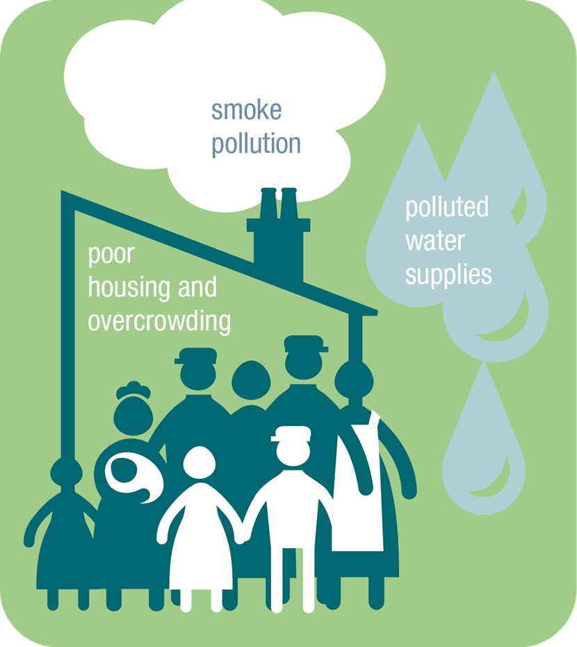 Changing face of public health in Leeds highlighted: housesmokewater.png