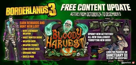 Bloody Harvest Infographic