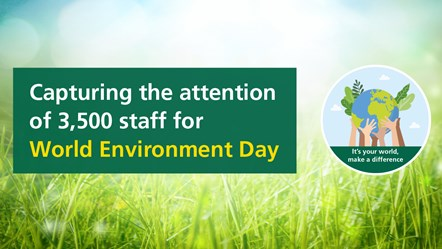 World environment day V2 06.2021