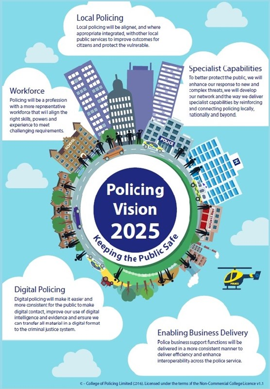 Extra funding will help police target online predatory offenders: Policing Vision Infographic b