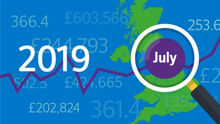 UK house price growth remained subdued in July: 07-HPI-2019-Jul