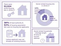 Housing Flows-2