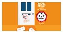 Bridge strike cost a year infographic
