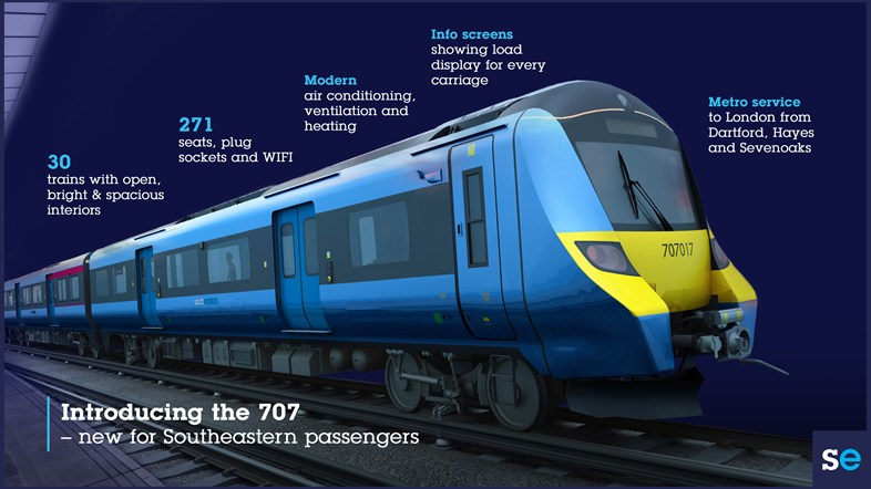 New trains for Southeastern passengers returning to rail in south east London and north Kent: Class 707 infographic exterior-2