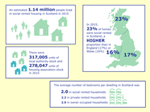 Number of Social Tenants and Social Housing Stock Provision