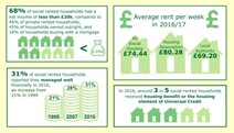 Housing Costs and Income-2