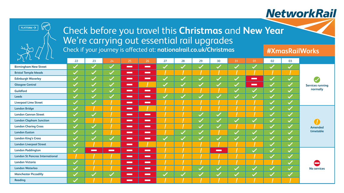 Check before you travel this Christmas and New Year