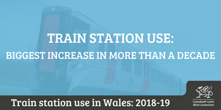 Train station use sees biggest growth in more than a decade: Train stats - Lead
