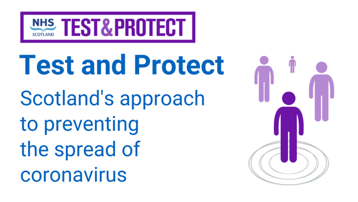 Testing for COVID-19 in social services – a message from the Scottish Social Services Council and Care Inspectorate: test-protect