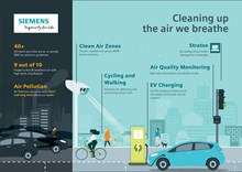 Cleaning-up-the-air-we-breathe-infographic