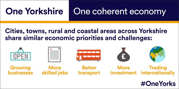 Compelling economic case for One Yorkshire devolution presented to government: 1-onecoherenteconomy.jpg