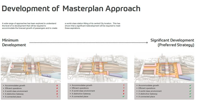 Waverley masterplan options