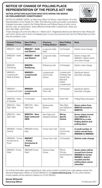 Notice of change of polling places: Table showing changes to polling places from 1 March 2021.