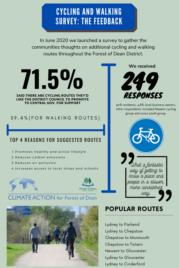 Cycling and walking survey  the feedback Infographics