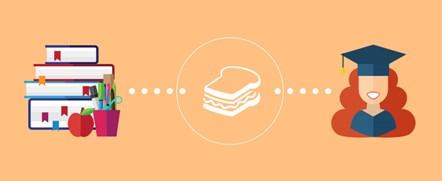 Blog Megan Sandwich-2