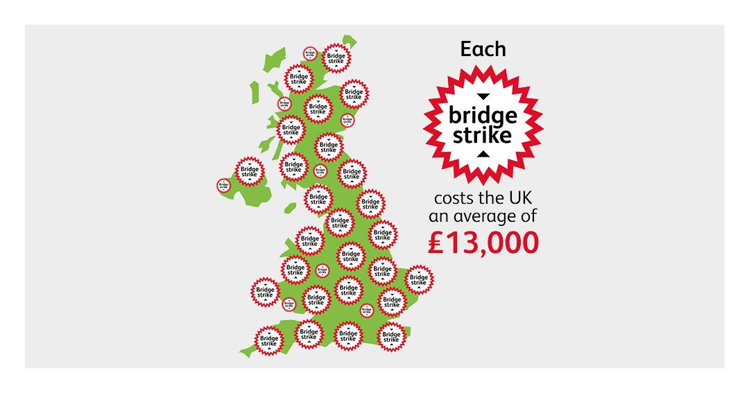 Cleland bridge is one of Scotland's most bashed: Cost of each bridge strike infographic