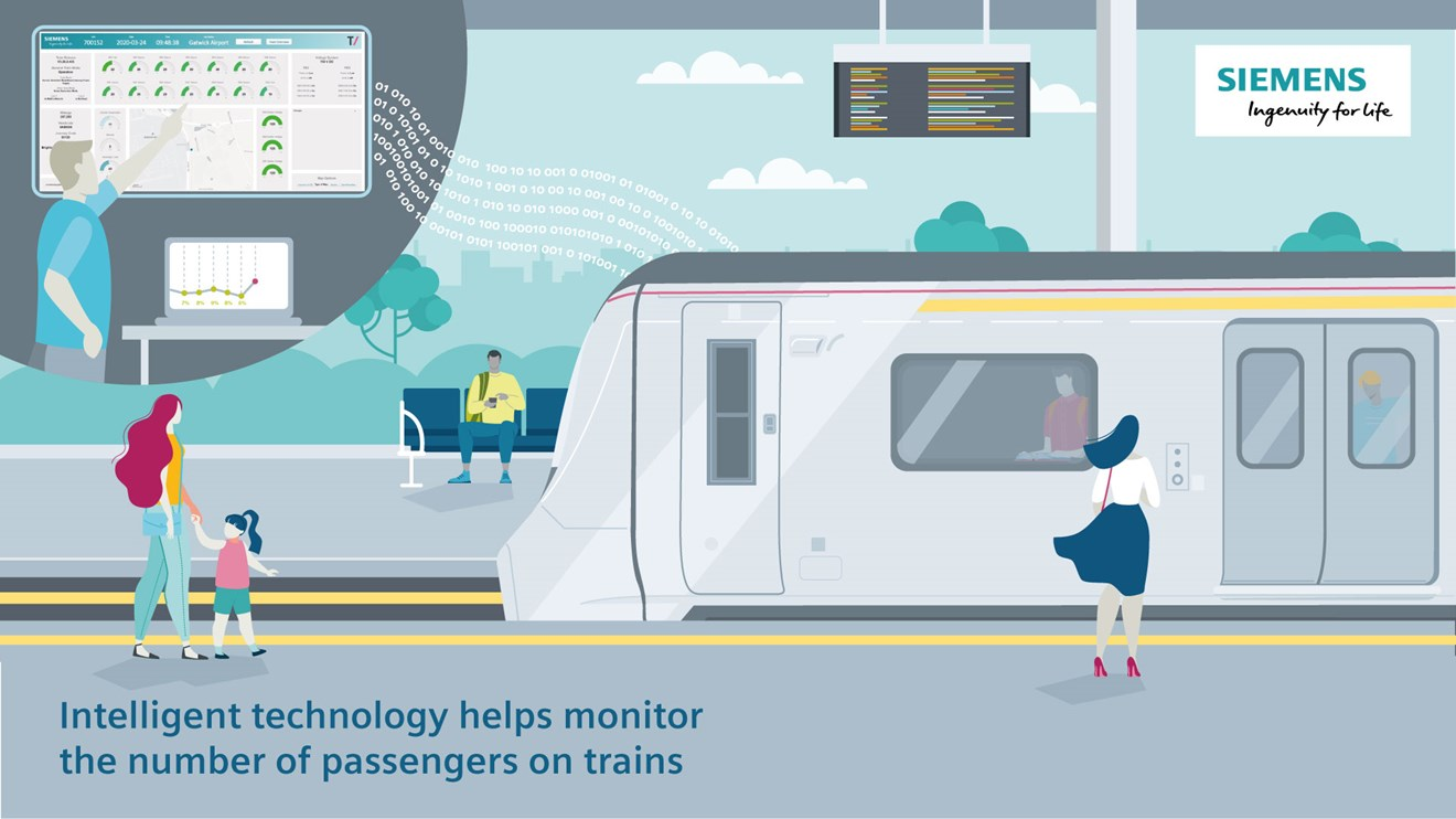 Thameslink operator uses Siemens Mobility technology to assist with safe social distancing on trains: 2870 SIE ILL SocialDistancingNotification-v3-alt
