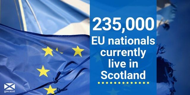 EU nationals in Scotland