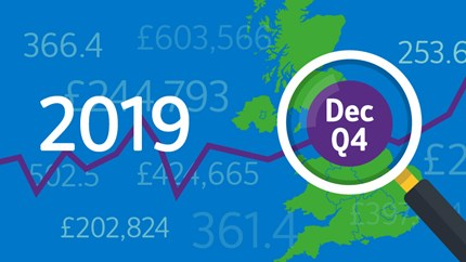Annual house price growth of 1.4% in 2019: 12-HPI-2019-Dec