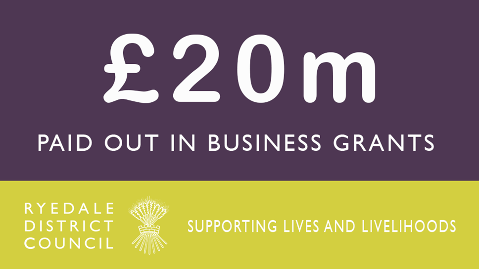 Ryedale District Council processes 100% of first wave of grant applications: Business grants 20m