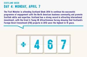 Scotland Week - Monday April 7 - List