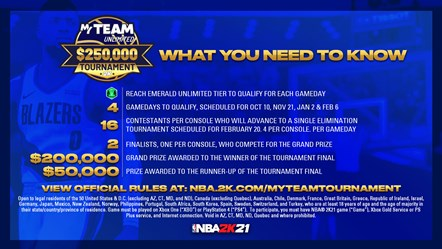 NBA 2K21 MyTeam Unlimited $250,000 Tournament - What You Need to Know