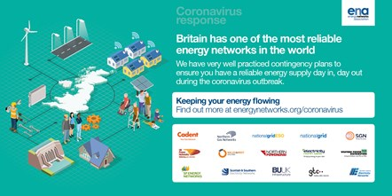 Coronavirus tile  - reliable networks