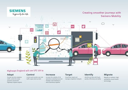 Siemens Mobility awarded national traffic control contract by Highways England: highways-england-infographic