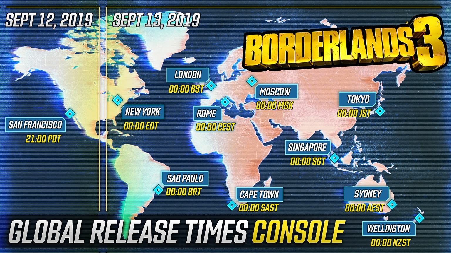 Console Launch Times