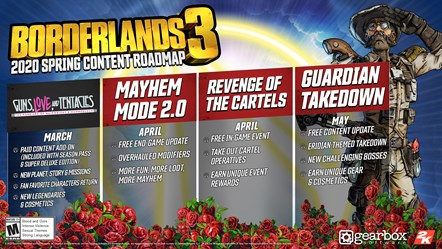 BL3 Spring Content Roadmap