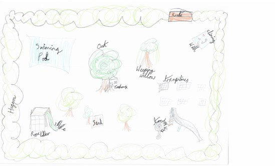 School children's drawings inspiring Burton Dassett play area CEF project-3