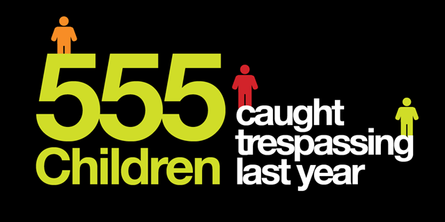 Number of people risking their lives trespassing in Wales and the Borders hits five-year-high: Trespass campaign Apr 17 - 555-Children