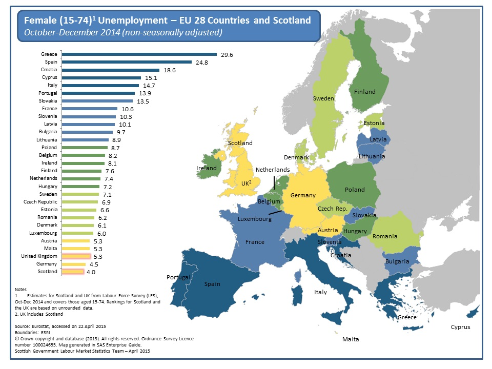 Lowest Female Unemployment In Europe