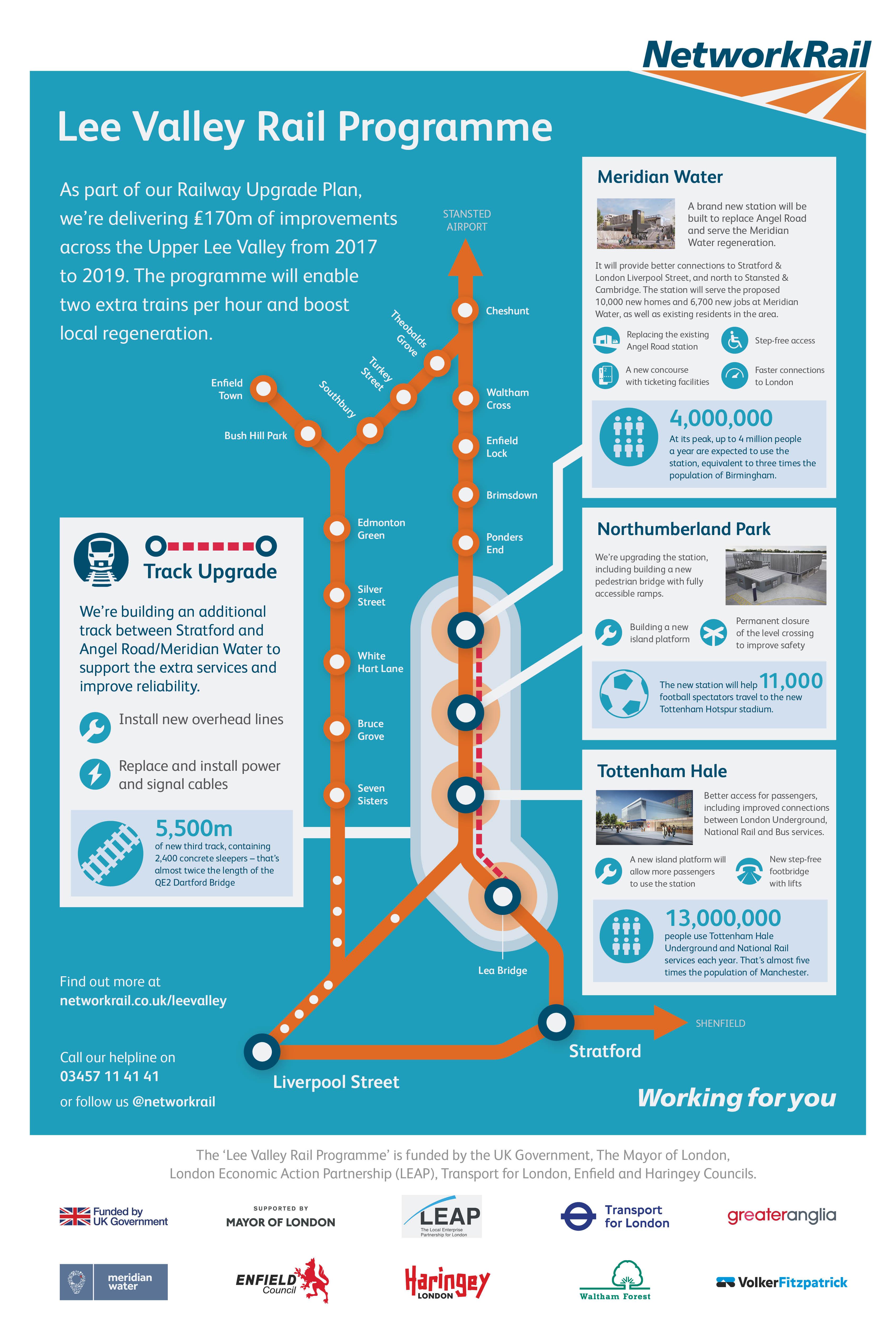 Lee Valley Rail programme info-map