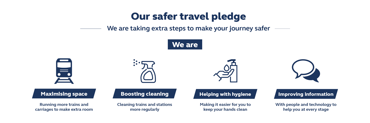 Safer travel pledge header