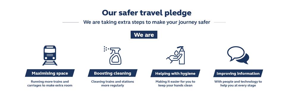 Safer travel pledge header