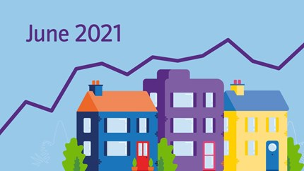 Annual house price growth accelerates above 13% in June, with all UK regions recording a pickup in Q2: HPI-2021-Jun