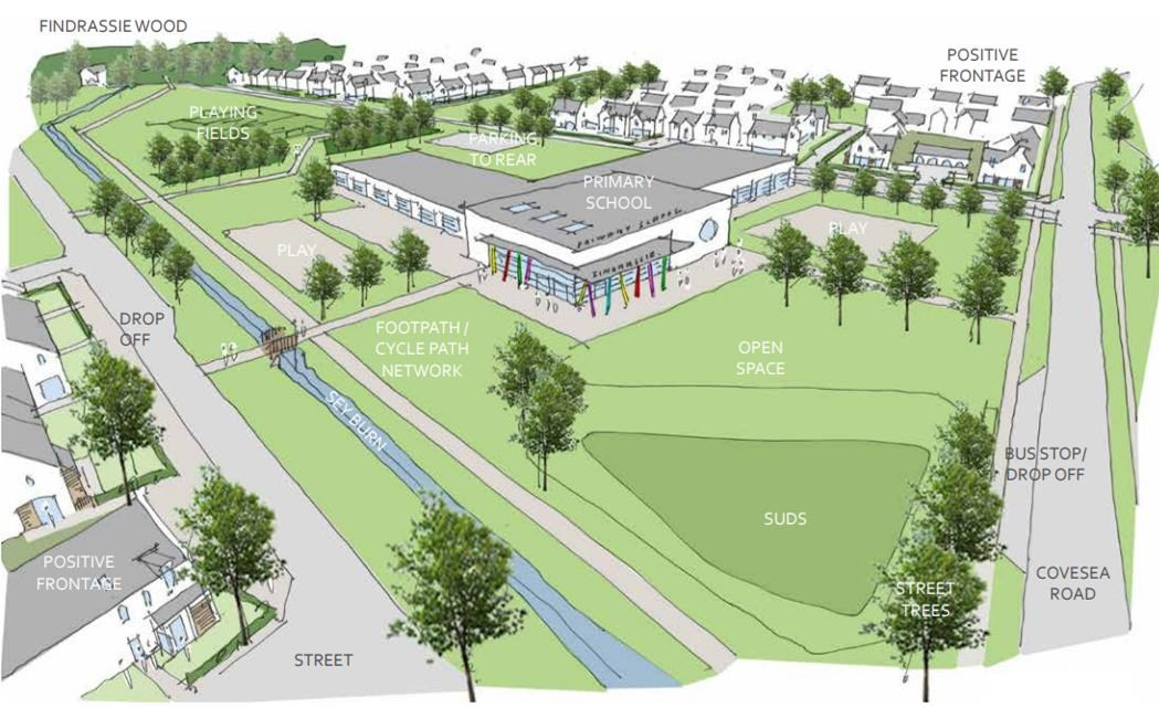 Findrassie Masterplan - credit EMA Architecture   Design Limited