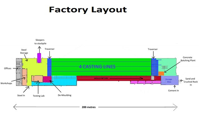 Layout of Doncaster Concrete sleeper factory: dec 2013