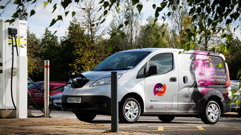 A Mitie electric van being charged