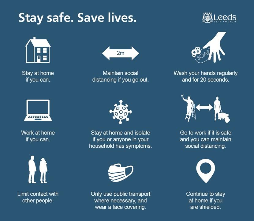 Leeds council chiefs to discuss latest coronavirus work update: Coronavirus infographic LCC