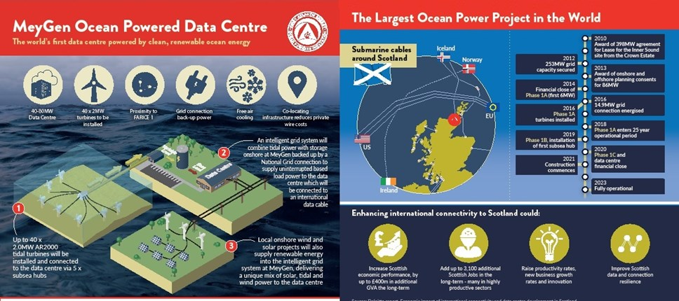 From the race track to the North Sea, data is everywhere - find out more at DataFest Aberdeen 11 March: SIMEC data centre infograph2