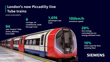 Siemens Mobility Piccadilly line Tube train - infographic-2