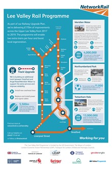 Lee Valley Rail programme info-map