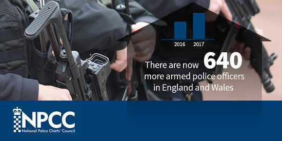 NPCC response to the Police Federation's routine arming survey 2017: Armed-Police-Increase-640-Tweet sml(2)
