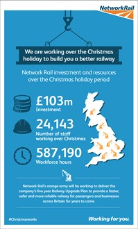 National infographic: Christmas 2016